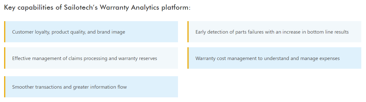 Warranty Analytics Sailotech