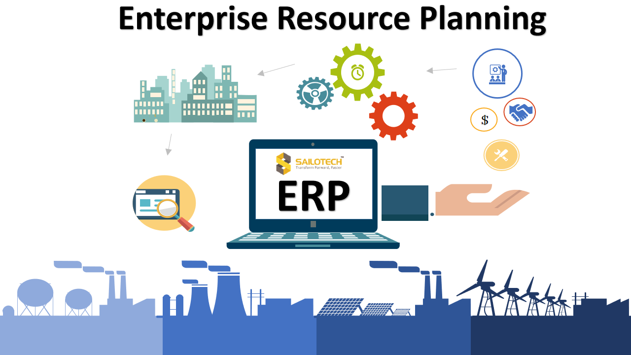 ERP, Sailotech ERP, Infor ERP, Oracle ERP, What is ERP